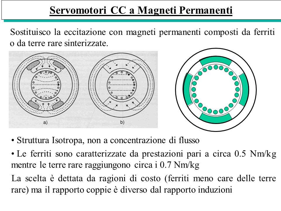 Servomotori CC a Magneti Permanenti