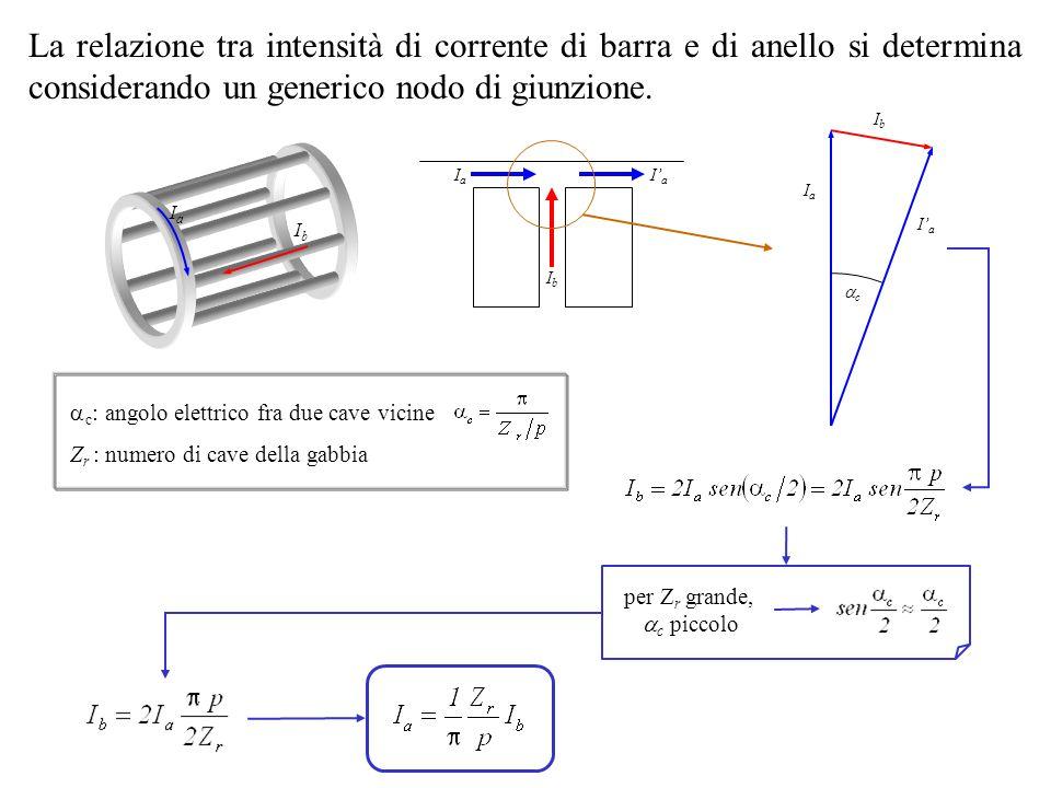La relazione tra intensità di corrente di barra e di anello si determina considerando un generico nodo di giunzione.