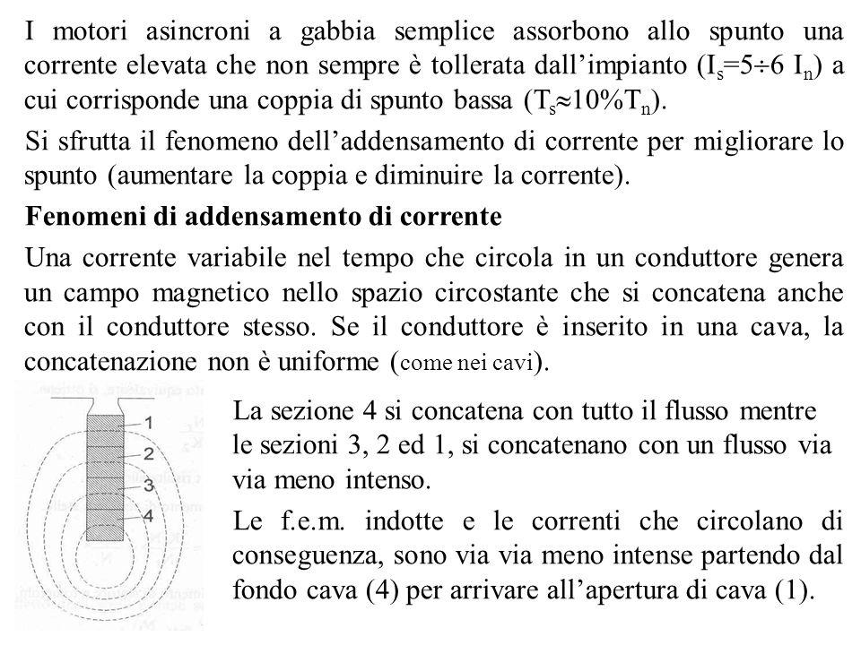 I motori asincroni a gabbia semplice assorbono allo spunto una corrente elevata che non sempre è tollerata dall'impianto (Is=56 In) a cui corrisponde una coppia di spunto bassa (Ts10%Tn).