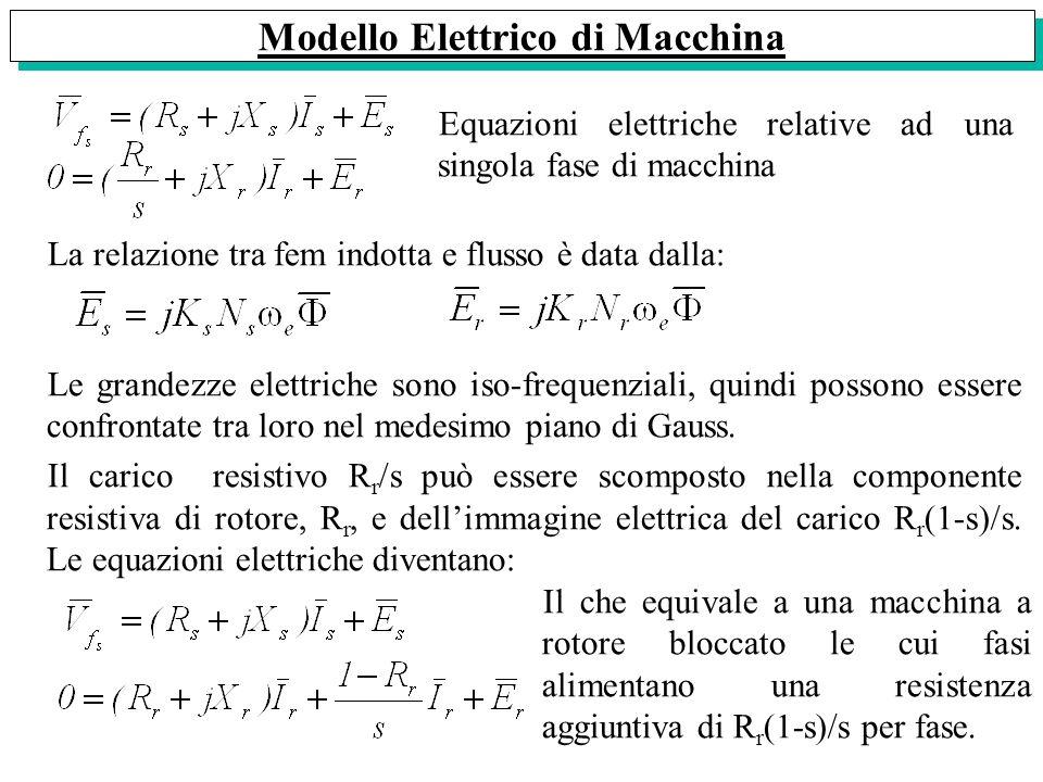 Modello Elettrico di Macchina