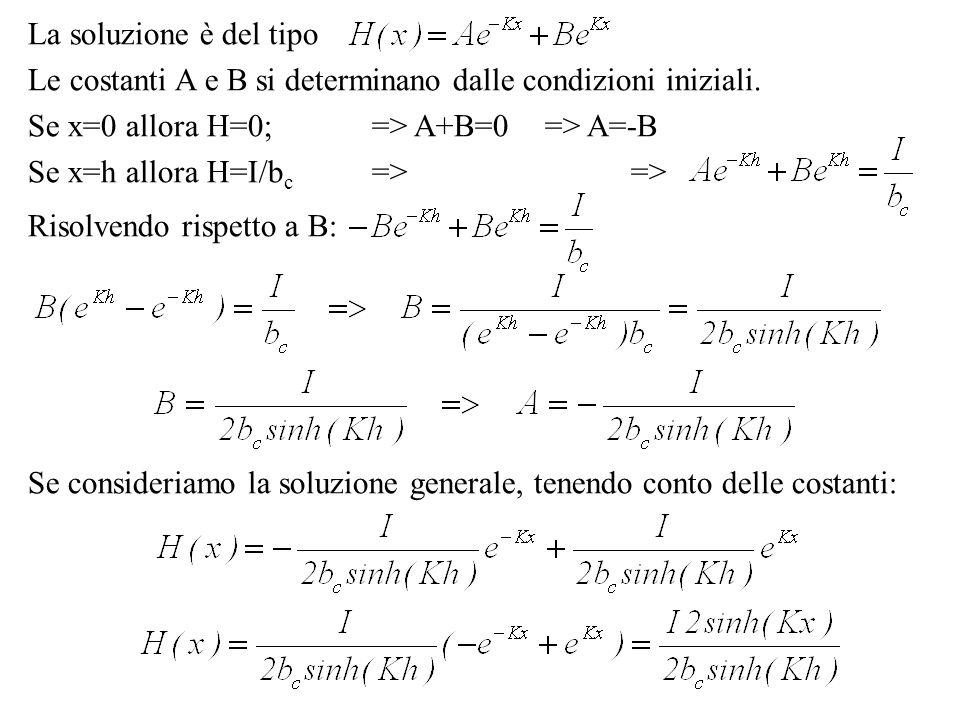 La soluzione è del tipoLe costanti A e B si determinano dalle condizioni iniziali. Se x=0 allora H=0; => A+B=0 => A=-B.
