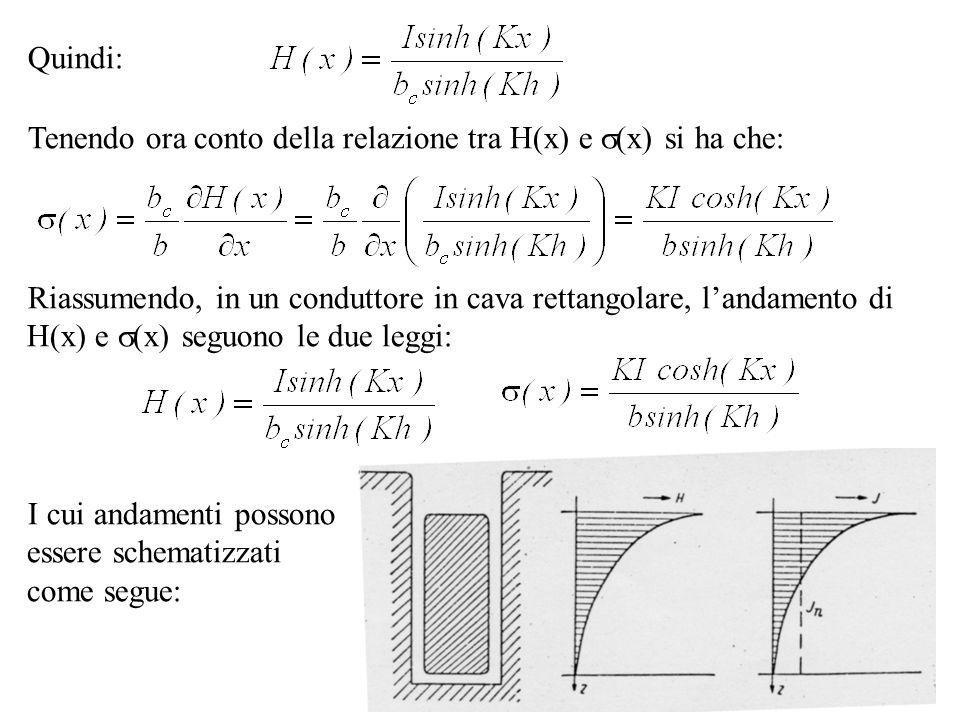 Quindi: Tenendo ora conto della relazione tra H(x) e (x) si ha che: