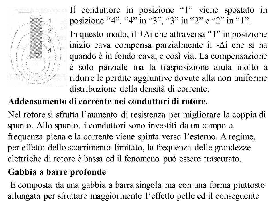 Il conduttore in posizione 1 viene spostato in posizione 4 , 4 in 3 , 3 in 2 e 2 in 1 .