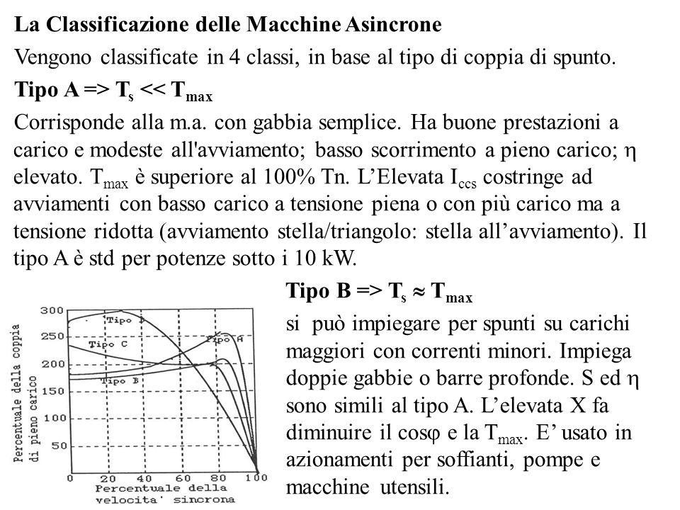 La Classificazione delle Macchine Asincrone