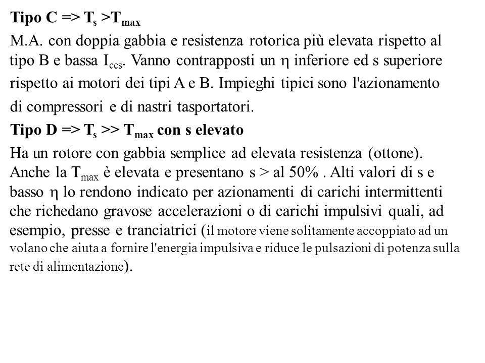 Tipo C => Ts >Tmax