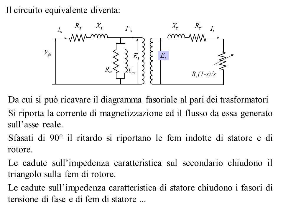 Il circuito equivalente diventa: