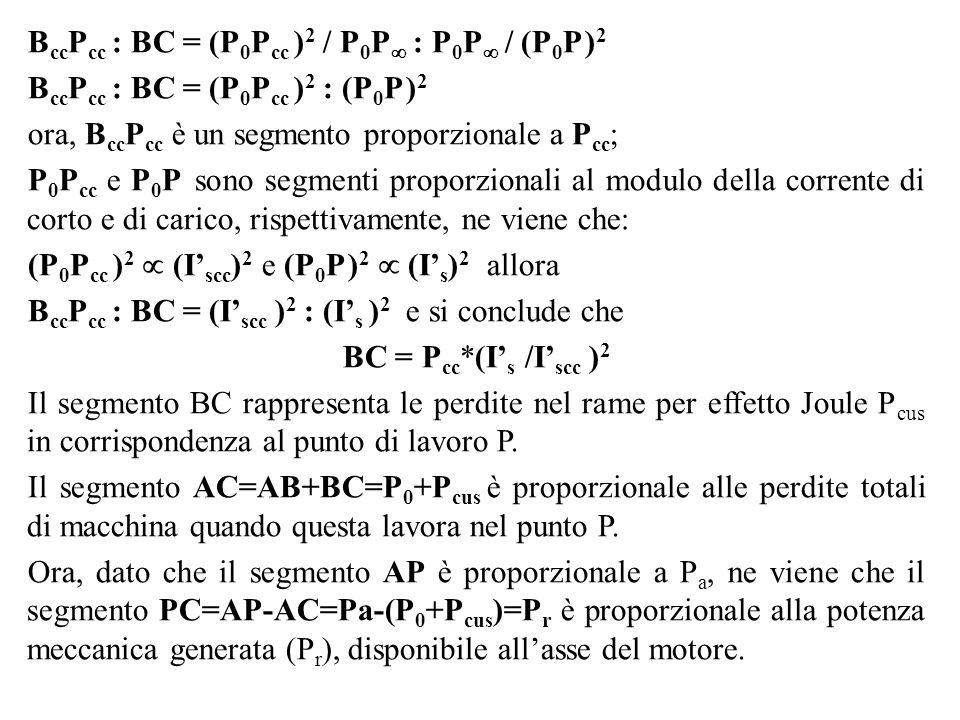 BccPcc : BC = (P0Pcc )2 / P0P : P0P / (P0P )2