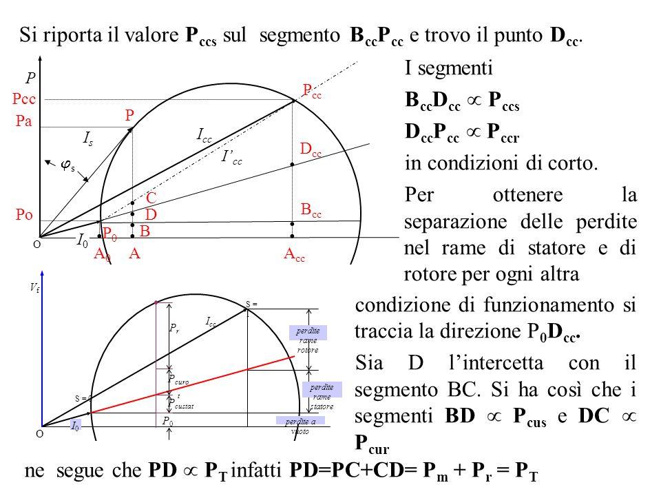 Si riporta il valore Pccs sul segmento BccPcc e trovo il punto Dcc.