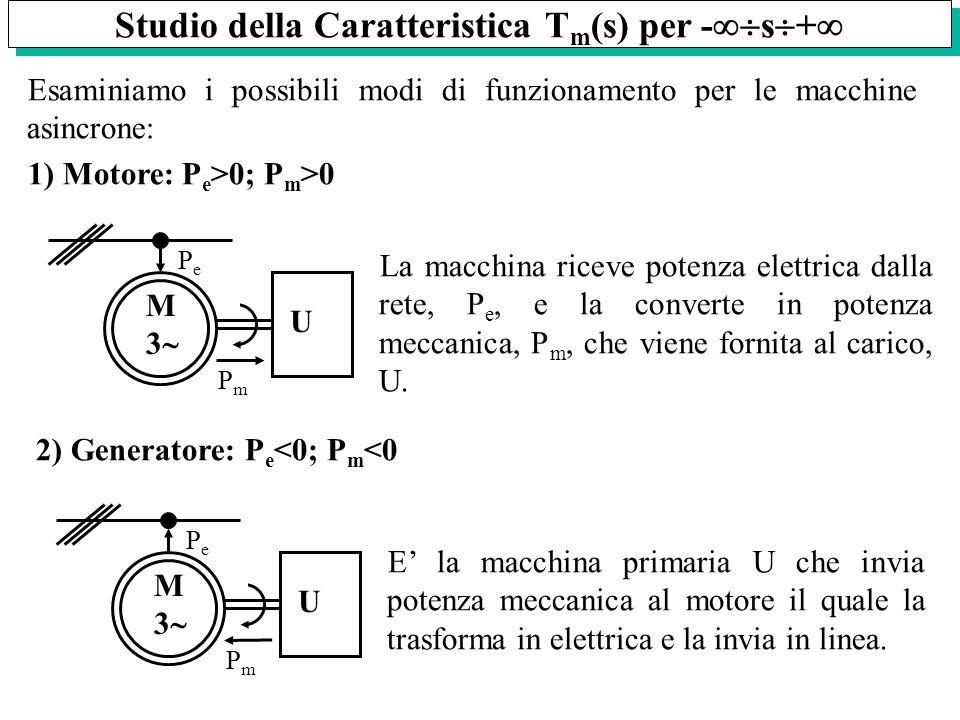 Studio della Caratteristica Tm(s) per -s+