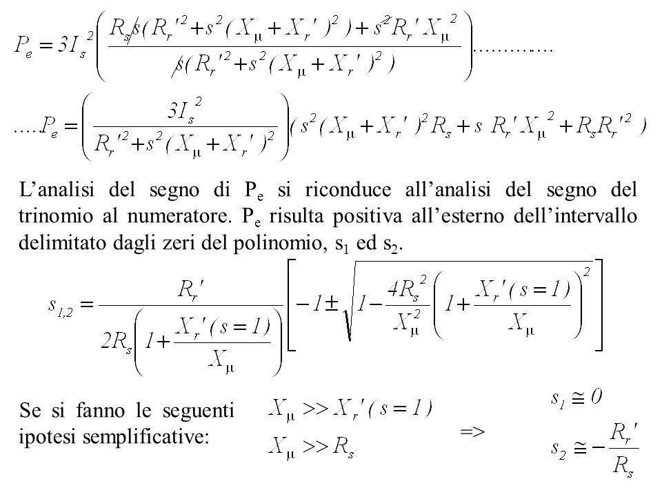 L'analisi del segno di Pe si riconduce all'analisi del segno del trinomio al numeratore. Pe risulta positiva all'esterno dell'intervallo delimitato dagli zeri del polinomio, s1 ed s2.