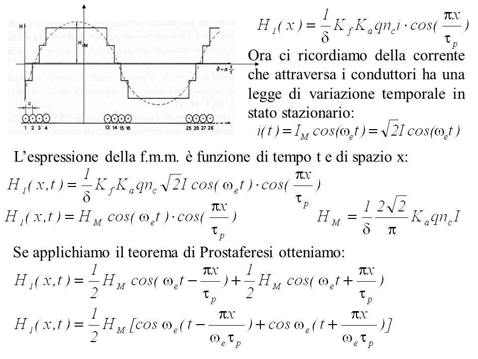 Ora ci ricordiamo della corrente che attraversa i conduttori ha una legge di variazione temporale in stato stazionario: