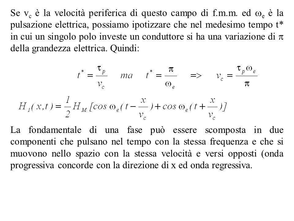 Se vc è la velocità periferica di questo campo di f. m. m