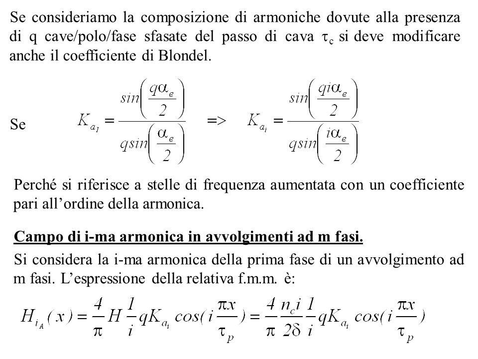 Se consideriamo la composizione di armoniche dovute alla presenza di q cave/polo/fase sfasate del passo di cava c si deve modificare anche il coefficiente di Blondel.