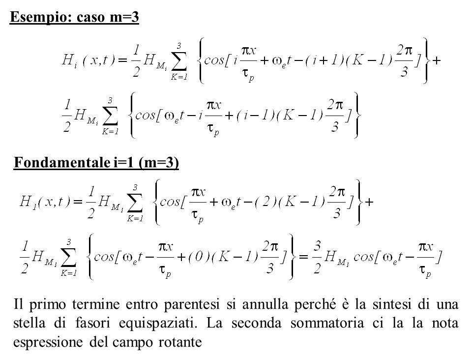 Esempio: caso m=3 Fondamentale i=1 (m=3)