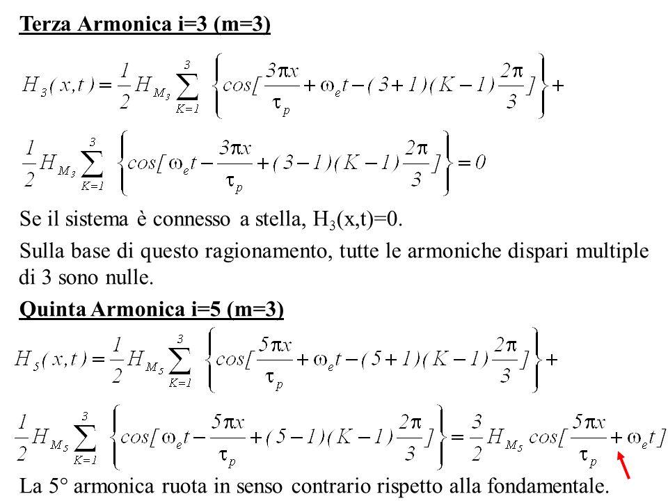 Terza Armonica i=3 (m=3) Se il sistema è connesso a stella, H3(x,t)=0.