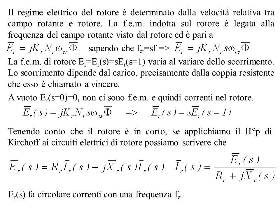 Il regime elettrico del rotore è determinato dalla velocità relativa tra campo rotante e rotore. La f.e.m. indotta sul rotore è legata alla frequenza del campo rotante visto dal rotore ed è pari a