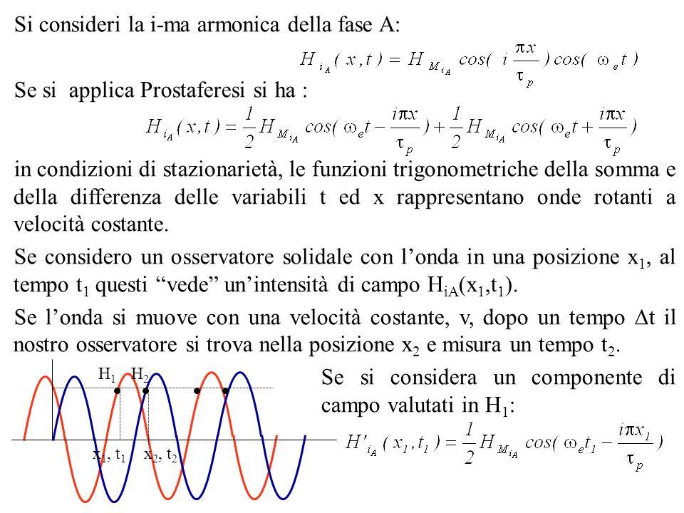 Si consideri la i-ma armonica della fase A: