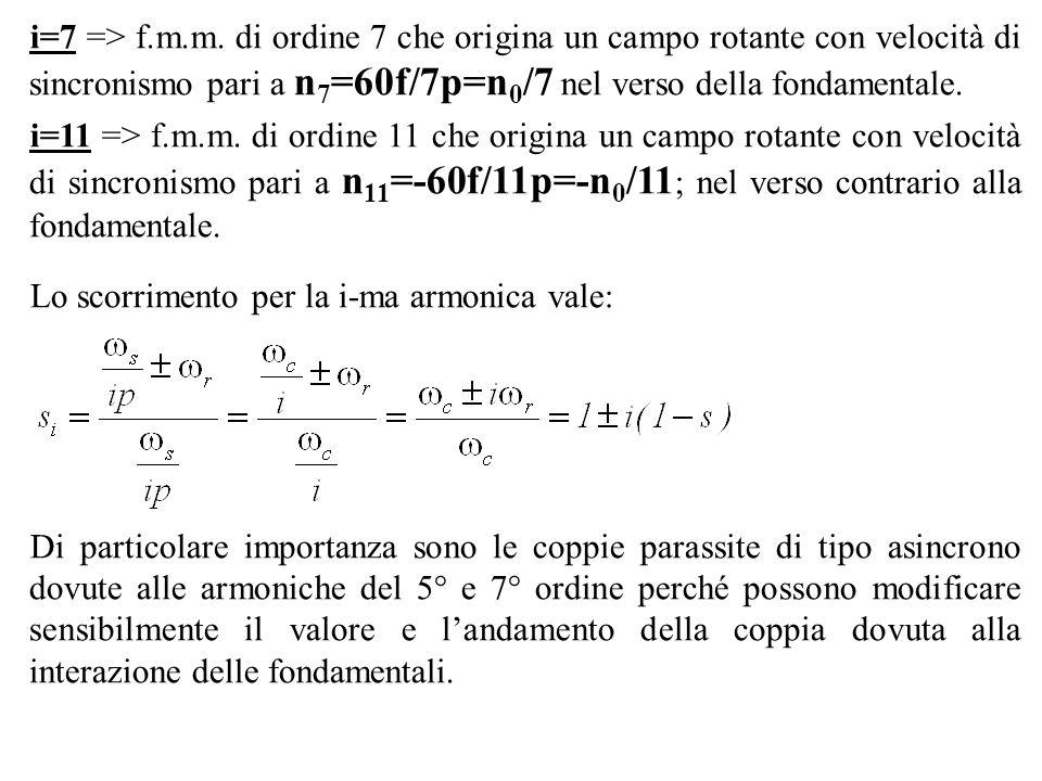 i=7 => f.m.m. di ordine 7 che origina un campo rotante con velocità di sincronismo pari a n7=60f/7p=n0/7 nel verso della fondamentale.