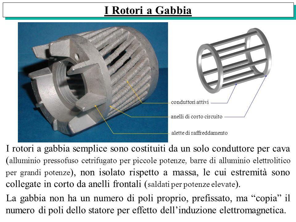 I Rotori a Gabbiaconduttori attivi. anelli di corto circuito. alette di raffreddamento.