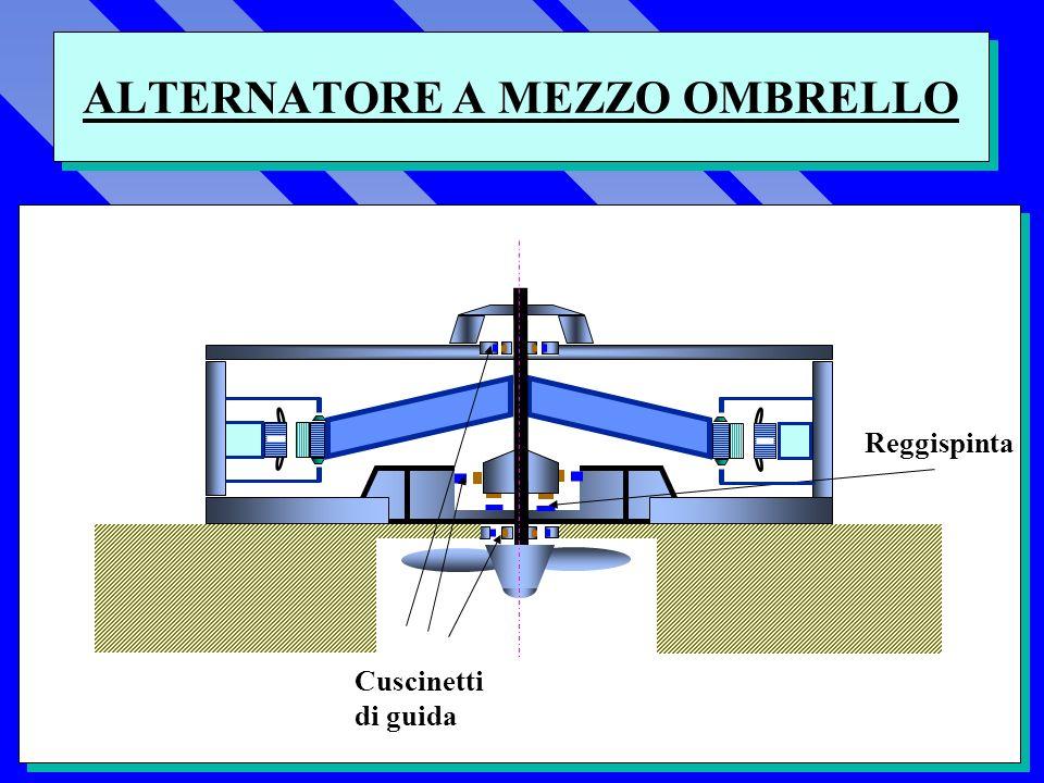 ALTERNATORE A MEZZO OMBRELLO