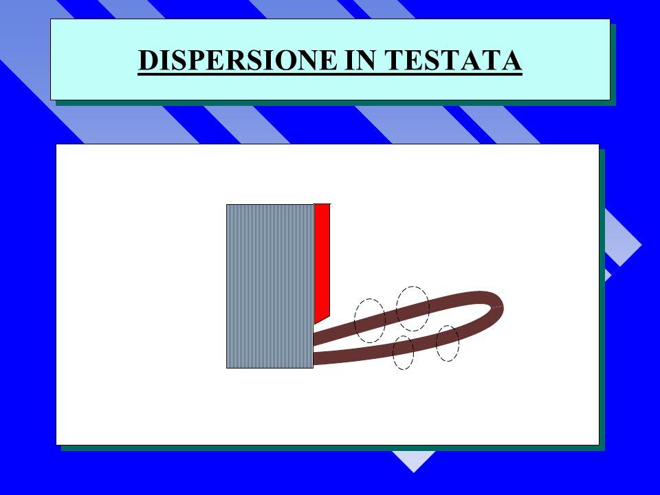 DISPERSIONE IN TESTATA