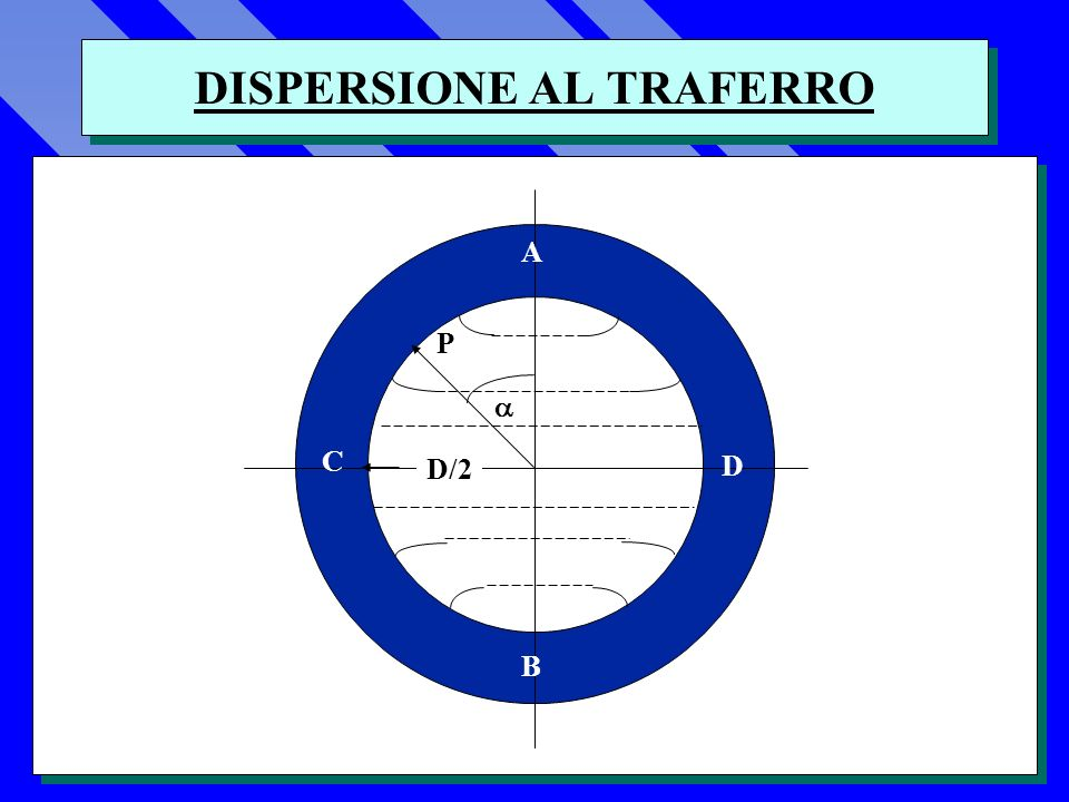 DISPERSIONE AL TRAFERRO