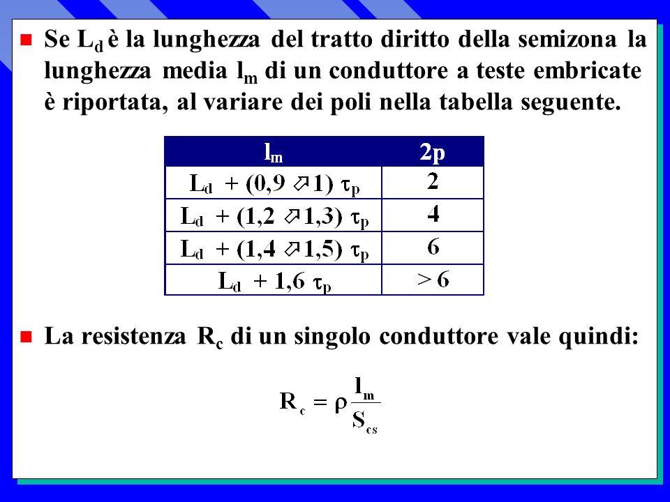 Se Ld è la lunghezza del tratto diritto della semizona la lunghezza media lm di un conduttore a teste embricate è riportata, al variare dei poli nella tabella seguente.