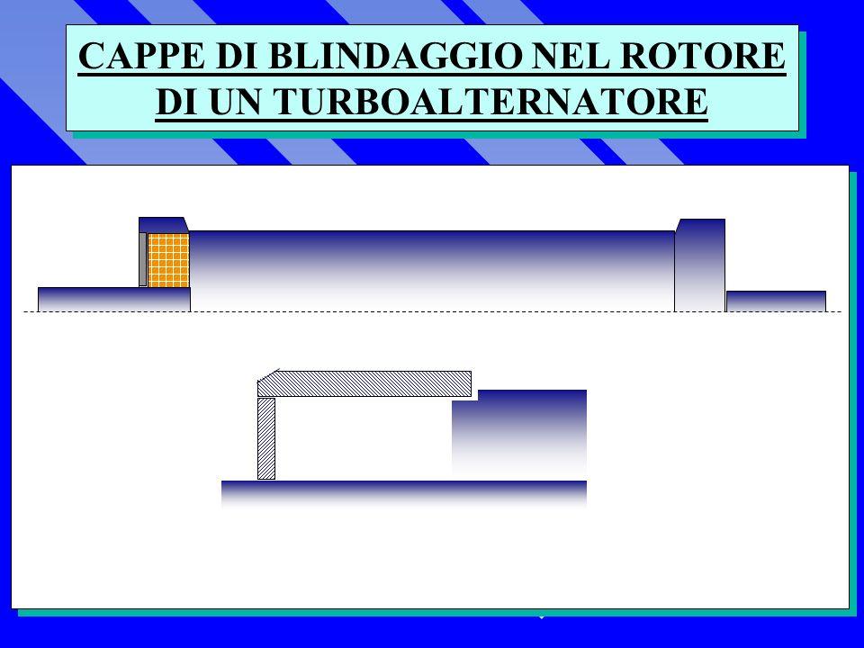 CAPPE DI BLINDAGGIO NEL ROTORE DI UN TURBOALTERNATORE