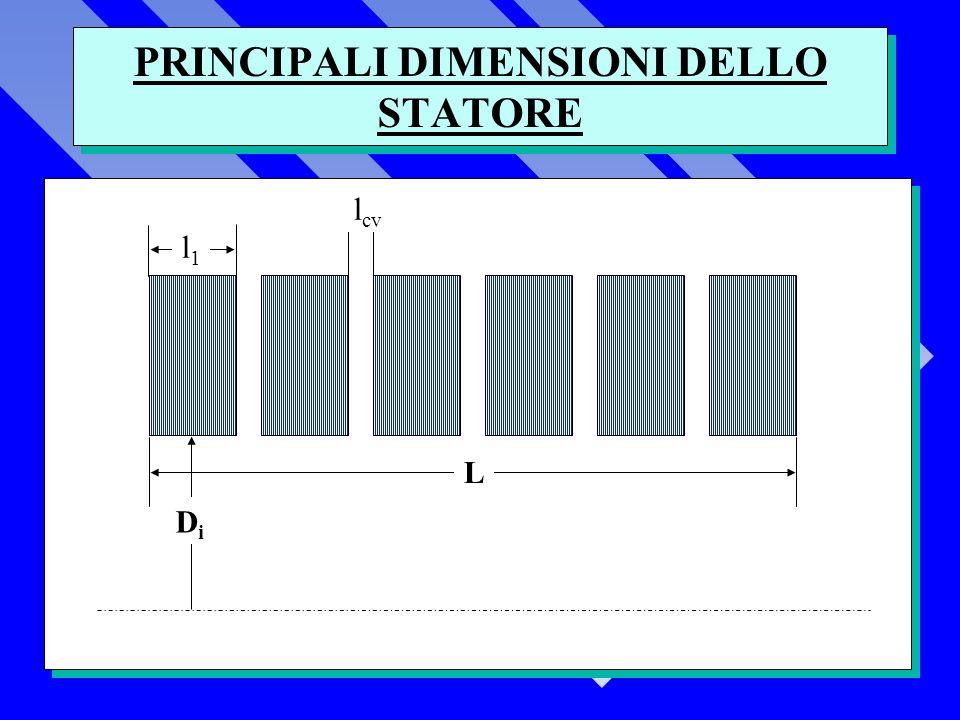 PRINCIPALI DIMENSIONI DELLO STATORE