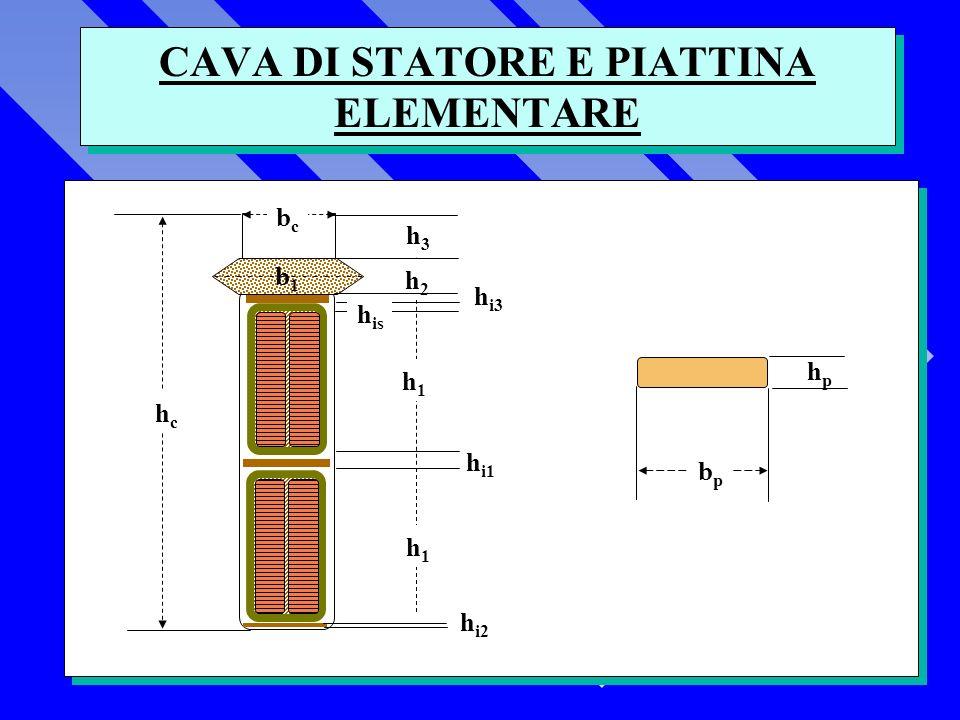CAVA DI STATORE E PIATTINA ELEMENTARE