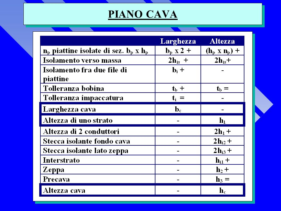 PIANO CAVA