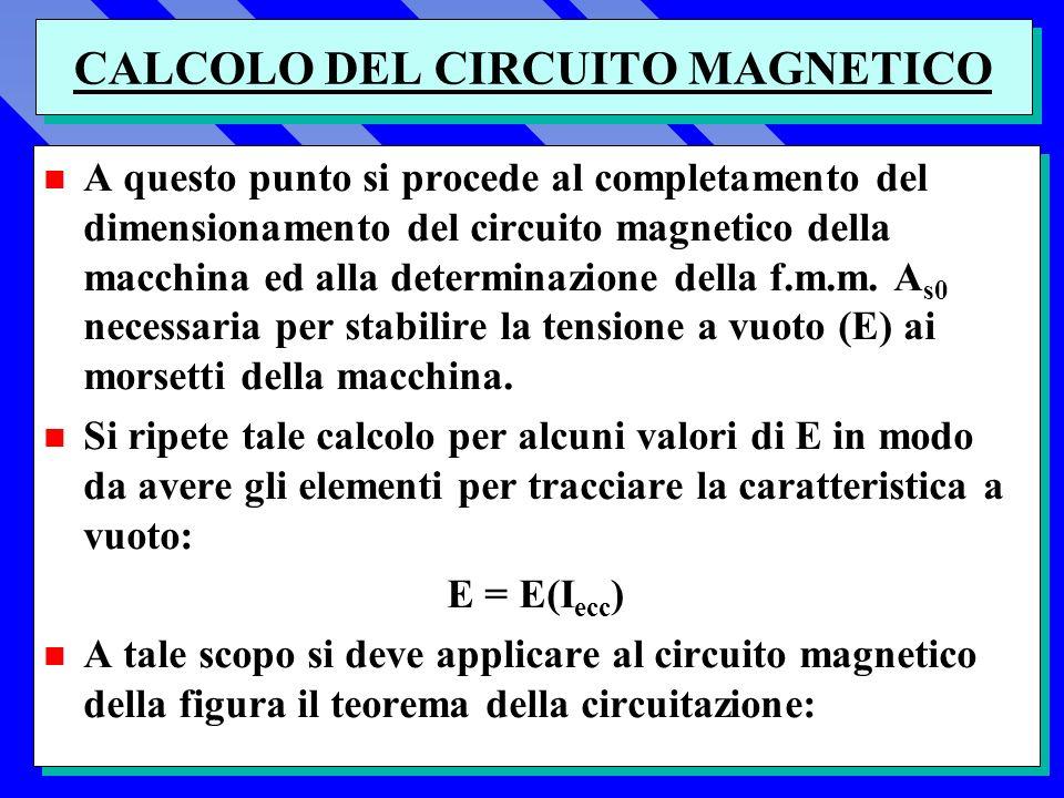 CALCOLO DEL CIRCUITO MAGNETICO