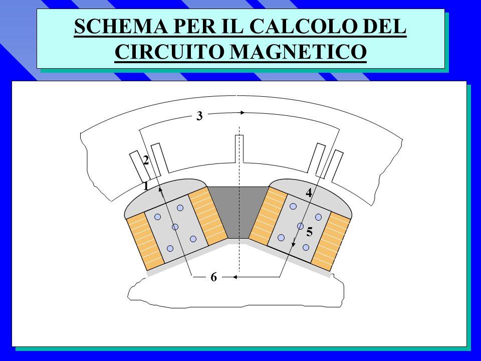 SCHEMA PER IL CALCOLO DEL CIRCUITO MAGNETICO