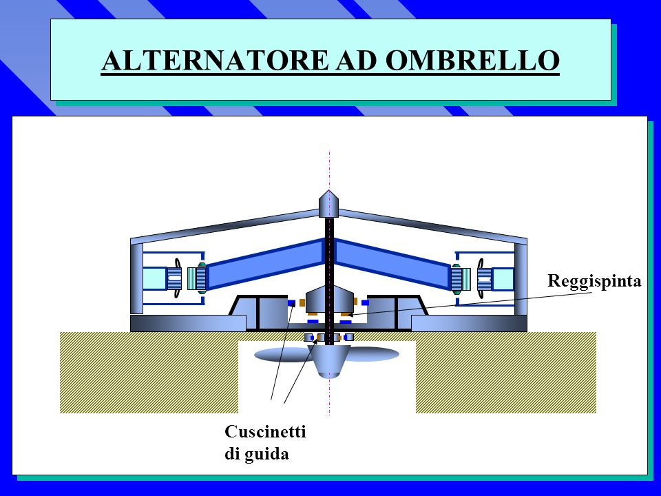 ALTERNATORE AD OMBRELLO