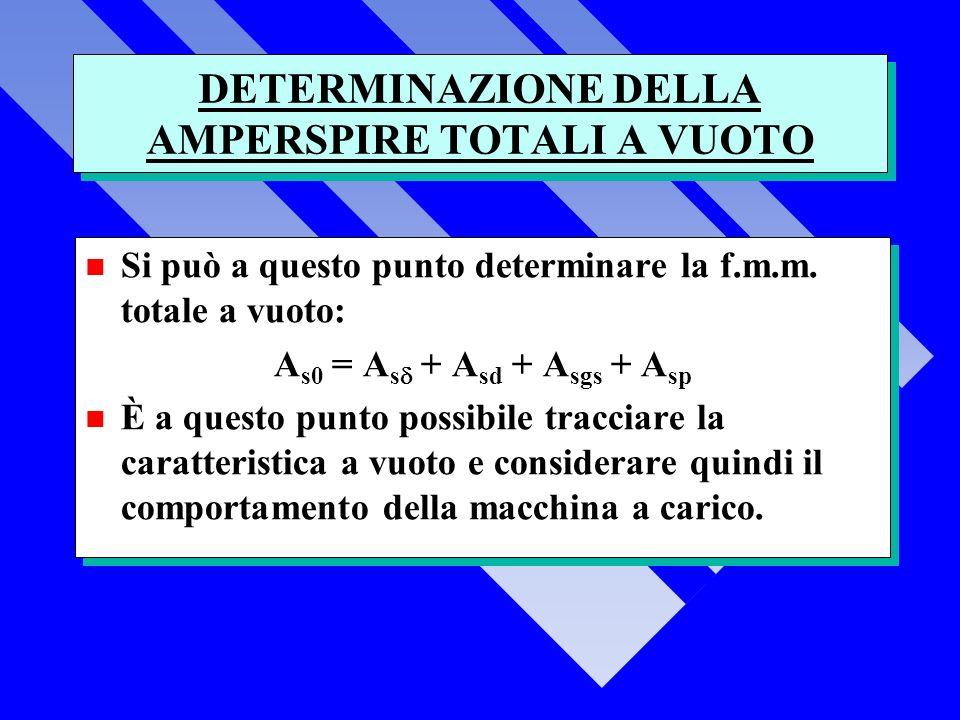 DETERMINAZIONE DELLA AMPERSPIRE TOTALI A VUOTO