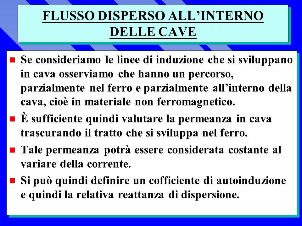 FLUSSO DISPERSO ALL'INTERNO DELLE CAVE