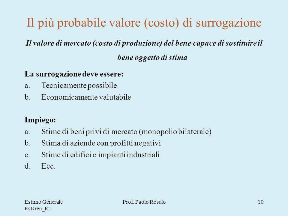 Il più probabile valore (costo) di surrogazione