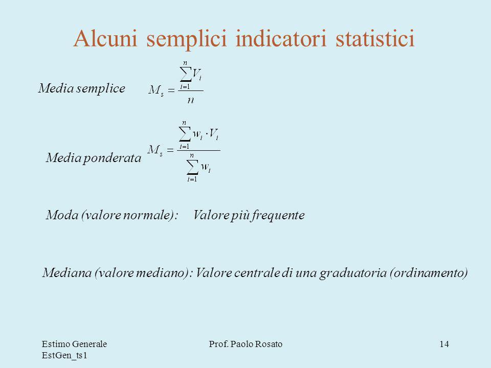 Alcuni semplici indicatori statistici