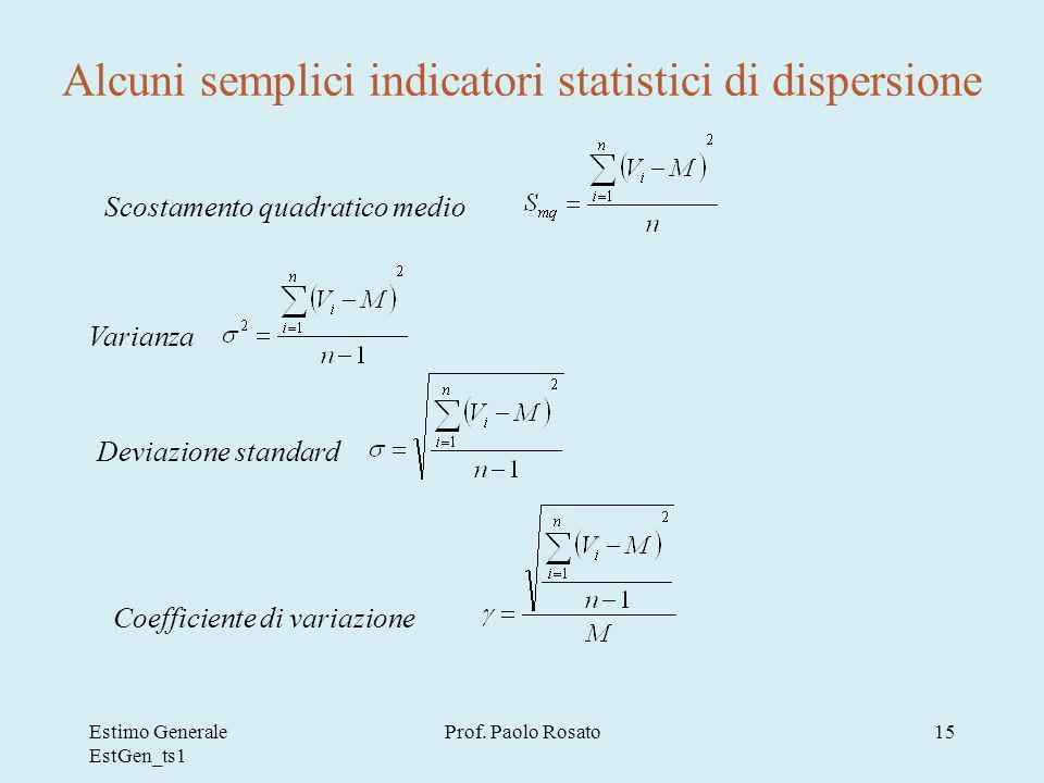 Alcuni semplici indicatori statistici di dispersione