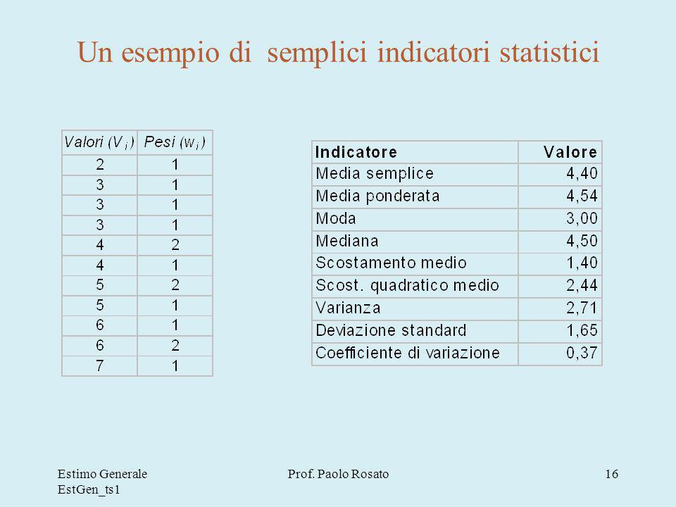 Un esempio di semplici indicatori statistici