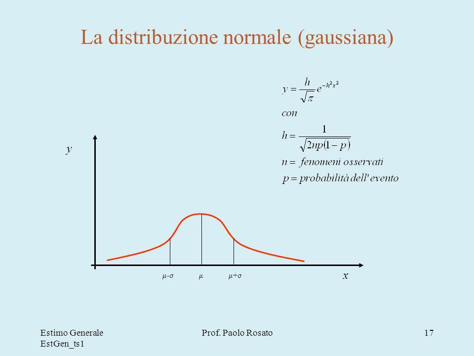 La distribuzione normale (gaussiana)