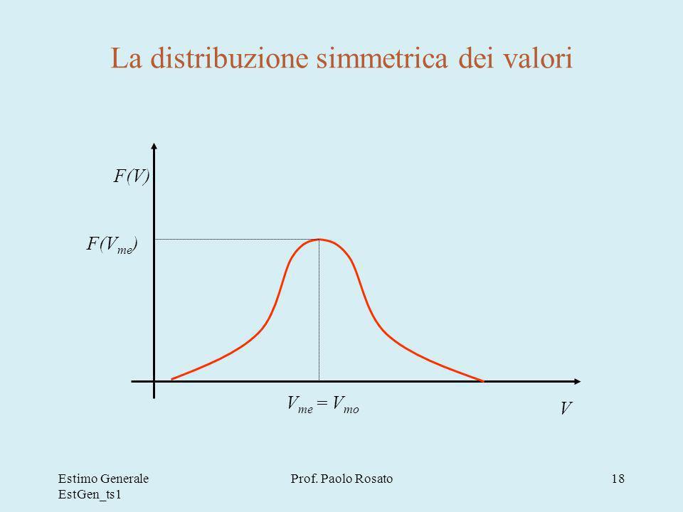 La distribuzione simmetrica dei valori