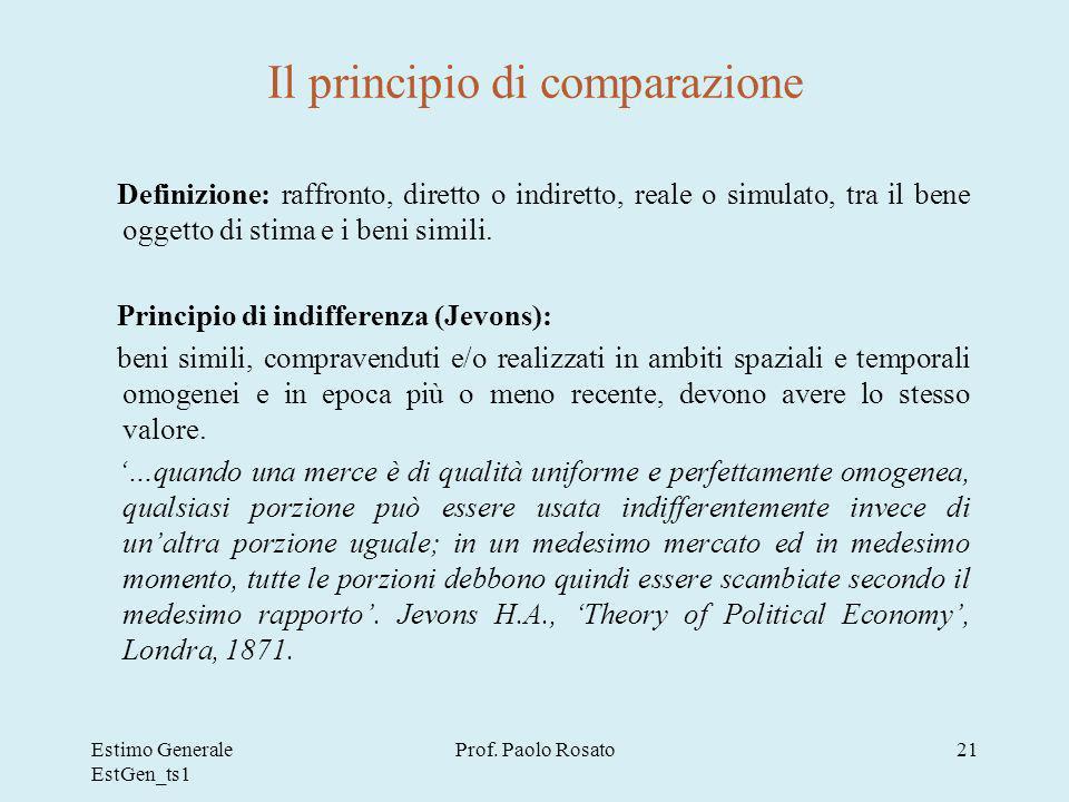 Il principio di comparazione