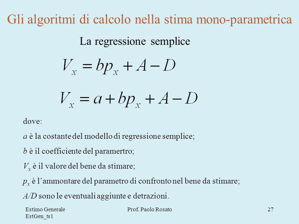 Gli algoritmi di calcolo nella stima mono-parametrica