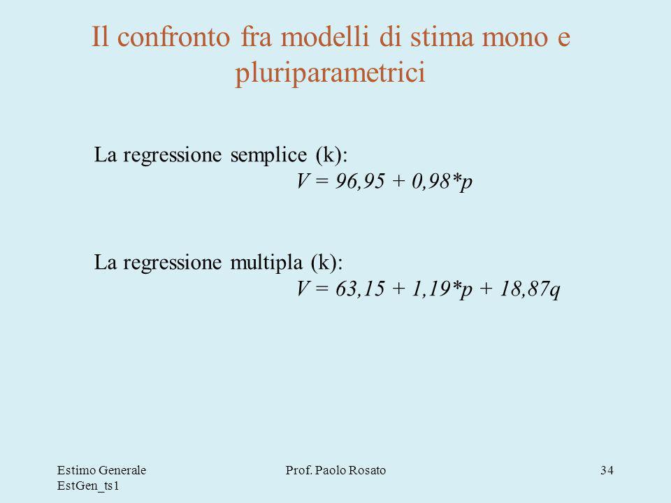 Il confronto fra modelli di stima mono e pluriparametrici
