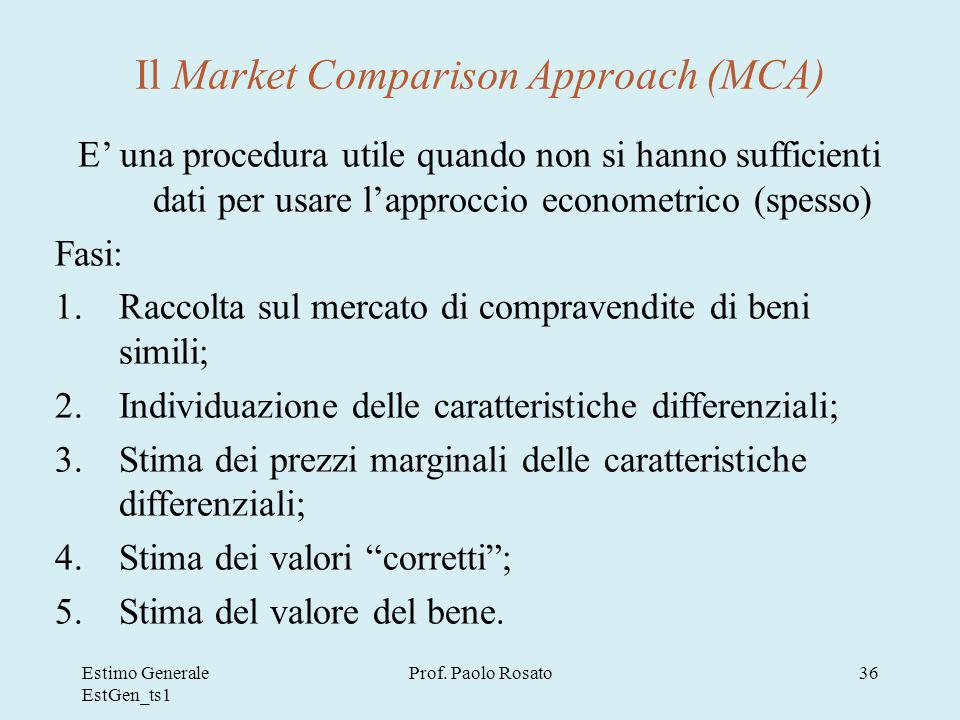 Il Market Comparison Approach (MCA)