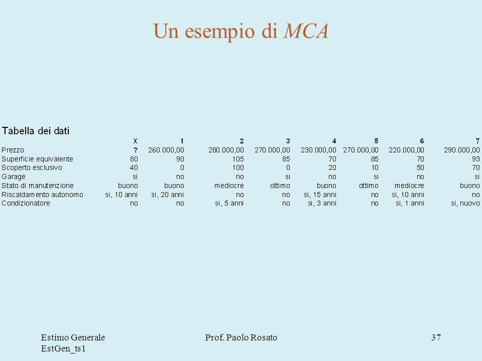 Un esempio di MCA Estimo Generale EstGen_ts1 Prof. Paolo Rosato