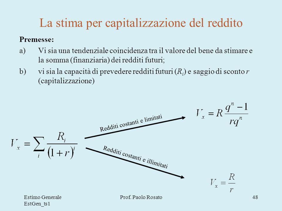 La stima per capitalizzazione del reddito