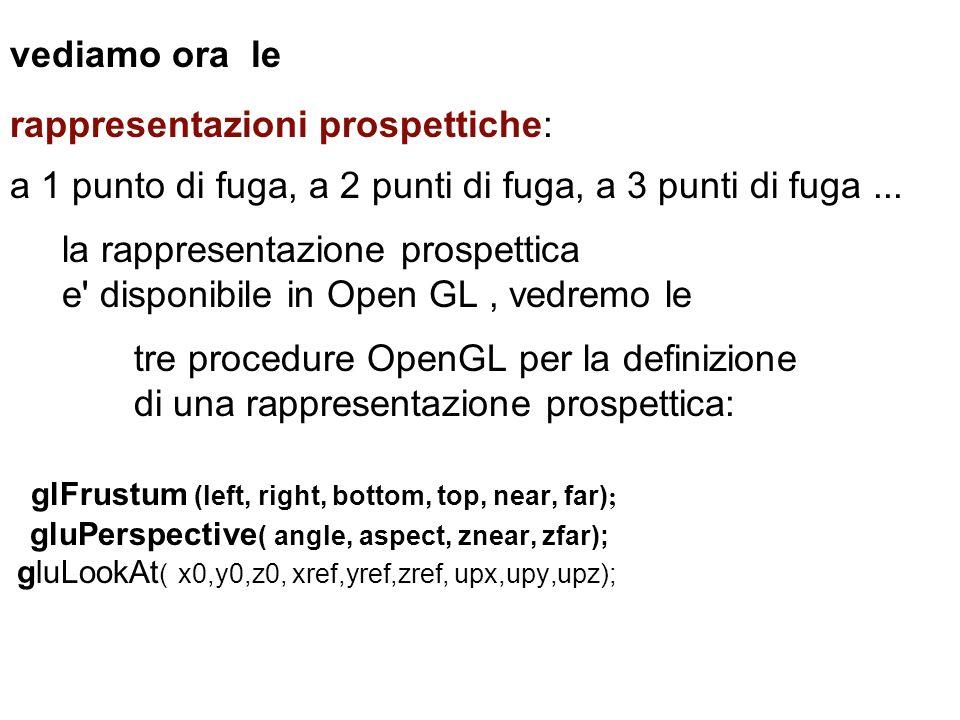 vediamo ora le rappresentazioni prospettiche: a 1 punto di fuga, a 2 punti di fuga, a 3 punti di fuga ...