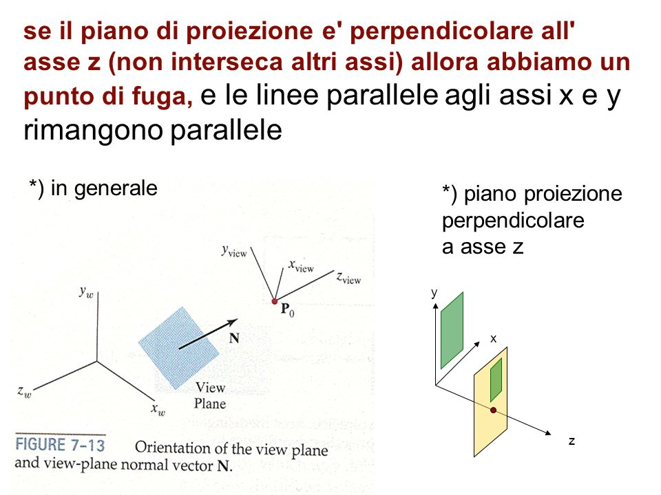 se il piano di proiezione e perpendicolare all asse z (non interseca altri assi) allora abbiamo un punto di fuga, e le linee parallele agli assi x e y rimangono parallele